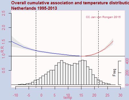 16-06-figuur10